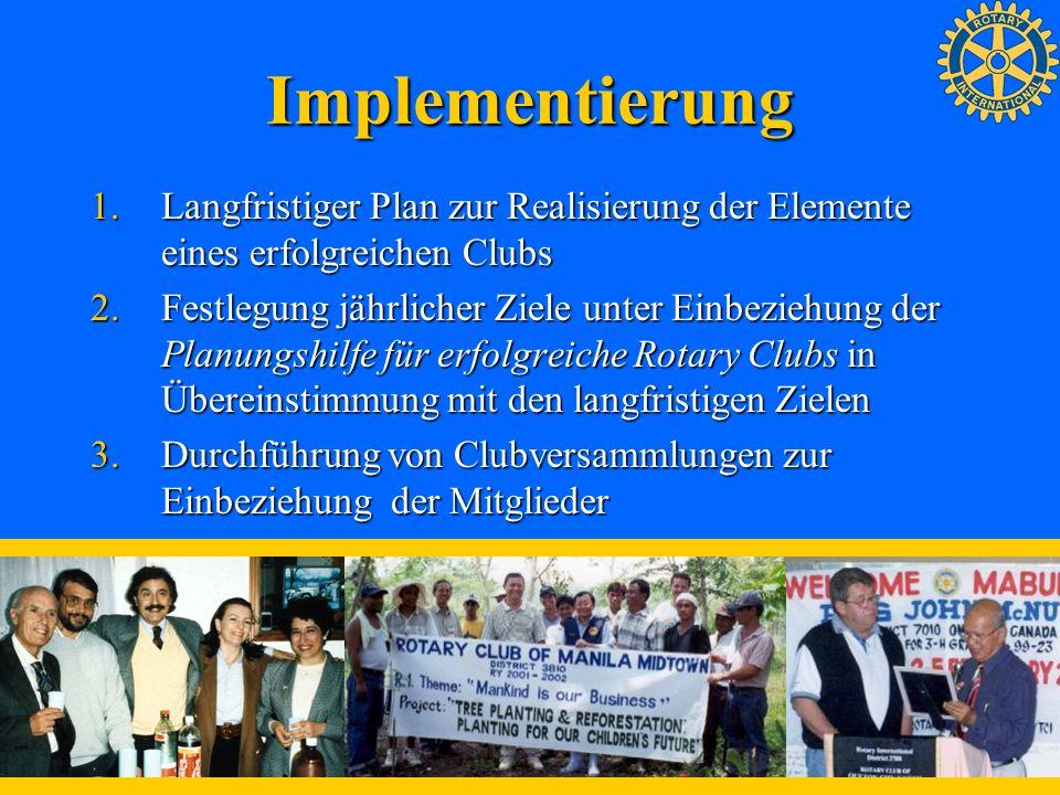 Implementierung 1.Langfristiger Plan zur Realisierung der Elemente eines erfolgreichen Clubs 2.Festlegung jährlicher Ziele unter Einbeziehung der Plan