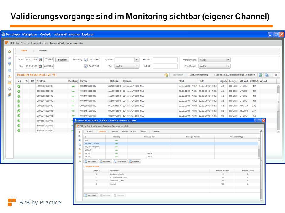Validierungsvorgänge sind im Monitoring sichtbar (eigener Channel)