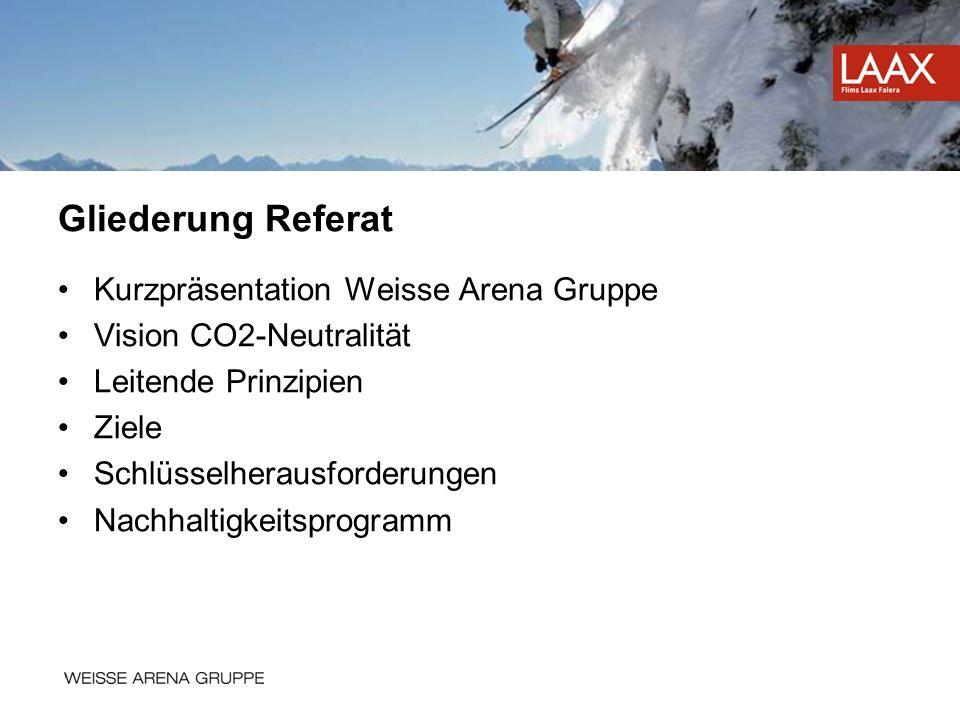 Gliederung Referat Kurzpräsentation Weisse Arena Gruppe Vision CO2-Neutralität Leitende Prinzipien Ziele Schlüsselherausforderungen Nachhaltigkeitspro