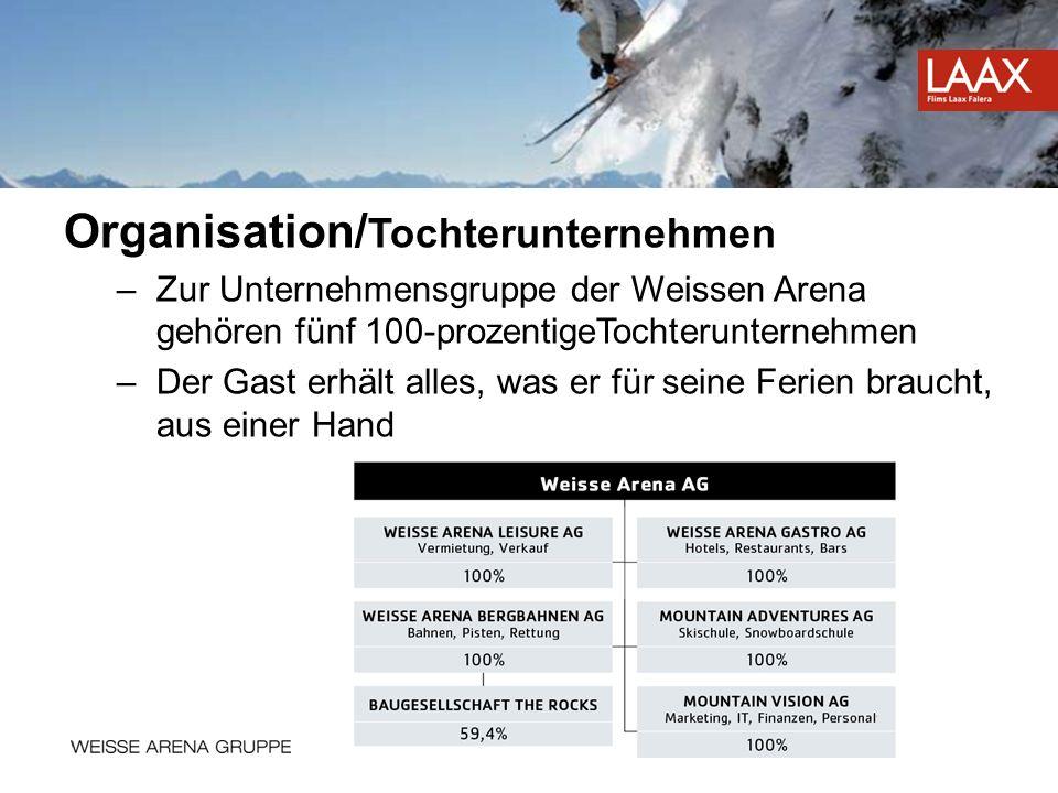 Organisation/ Tochterunternehmen –Zur Unternehmensgruppe der Weissen Arena gehören fünf 100-prozentigeTochterunternehmen –Der Gast erhält alles, was e