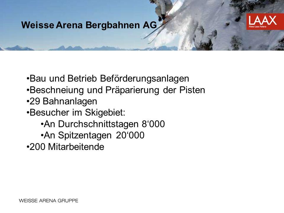 Bau und Betrieb Beförderungsanlagen Beschneiung und Präparierung der Pisten 29 Bahnanlagen Besucher im Skigebiet: An Durchschnittstagen 8000 An Spitze