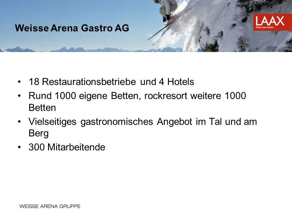 18 Restaurationsbetriebe und 4 Hotels Rund 1000 eigene Betten, rockresort weitere 1000 Betten Vielseitiges gastronomisches Angebot im Tal und am Berg