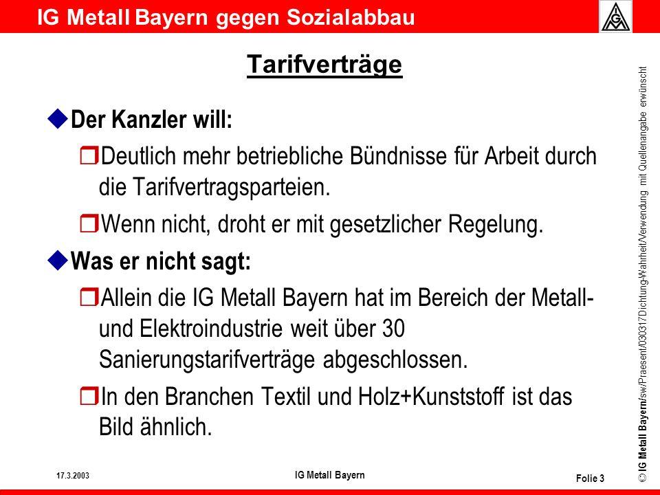 IG Metall Bayern gegen Sozialabbau © IG Metall Bayern/ sw/Praesent/030317Dichtung-Wahrheit/Verwendung mit Quellenangabe erwünscht 17.3.2003 IG Metall Bayern Folie 4 Kündigungsschutz u Der Kanzler will: rPsychologische Schwelle vor Neueinstellungen für Kleinbetriebe (mehr als 5 AN) überwinden u Was er nicht sagt: rWährend der Geltung des KSchG erst ab 10 AN in den Jahren 1996 bis 1998 war kein Nettobeschäftigungseffekt feststellbar.
