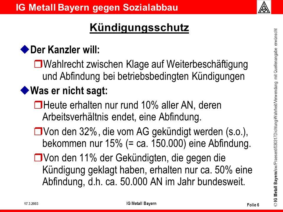 IG Metall Bayern gegen Sozialabbau © IG Metall Bayern/ sw/Praesent/030317Dichtung-Wahrheit/Verwendung mit Quellenangabe erwünscht 17.3.2003 IG Metall Bayern Folie 17 Krankengeld u Der Kanzler will: rKrankengeld aus der gesetzlichen KV herausnehmen rDifferenzierte Praxisgebühren und Selbstbehalte u Was er nicht sagt: rKrankengeld ist eine mit 0,8% des Beitragssatzes vorfinanzierte Versicherungsleistung.