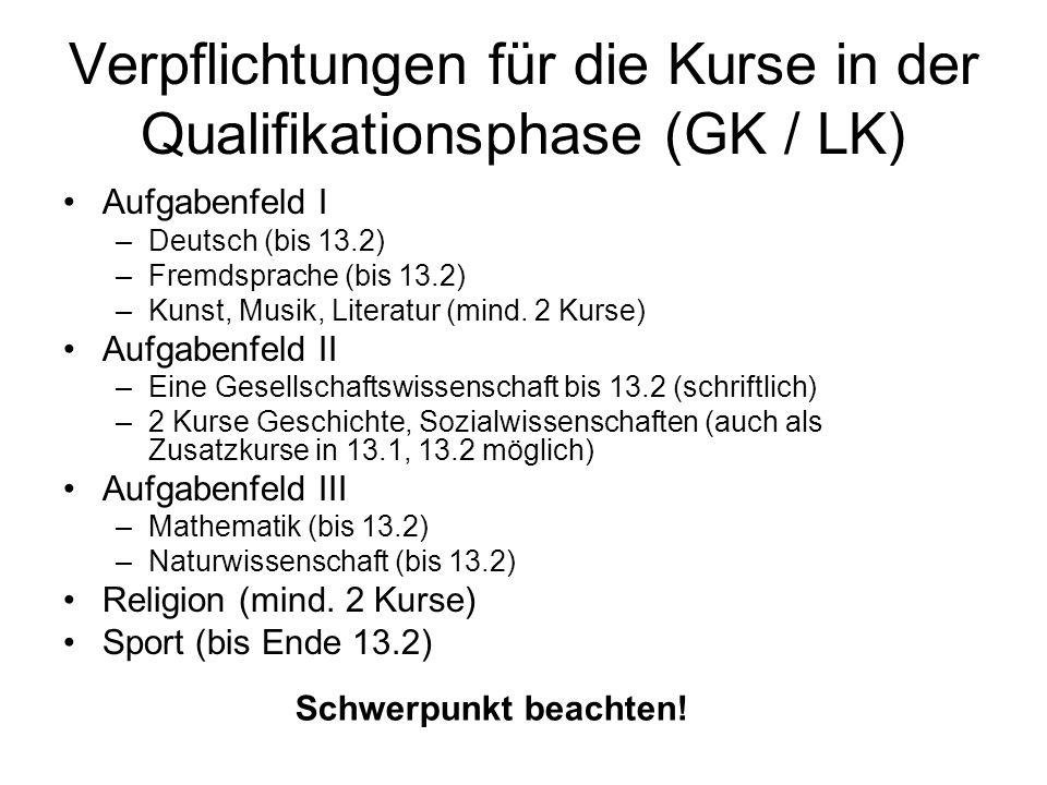 Verpflichtungen für die Kurse in der Qualifikationsphase (GK / LK) Aufgabenfeld I –Deutsch (bis 13.2) –Fremdsprache (bis 13.2) –Kunst, Musik, Literatur (mind.