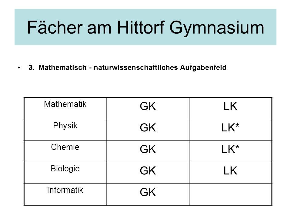 Fächer am Hittorf Gymnasium 3. Mathematisch - naturwissenschaftliches Aufgabenfeld Mathematik GKLK Physik GKLK* Chemie GKLK* Biologie GKLK Informatik