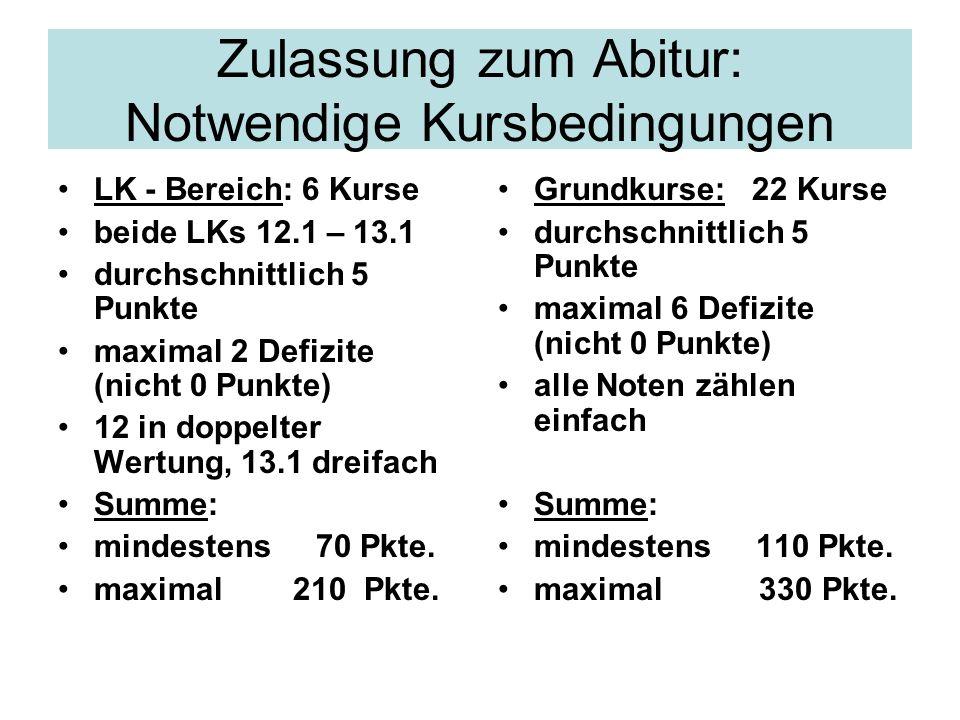 Zulassung zum Abitur: Notwendige Kursbedingungen LK - Bereich: 6 Kurse beide LKs 12.1 – 13.1 durchschnittlich 5 Punkte maximal 2 Defizite (nicht 0 Pun