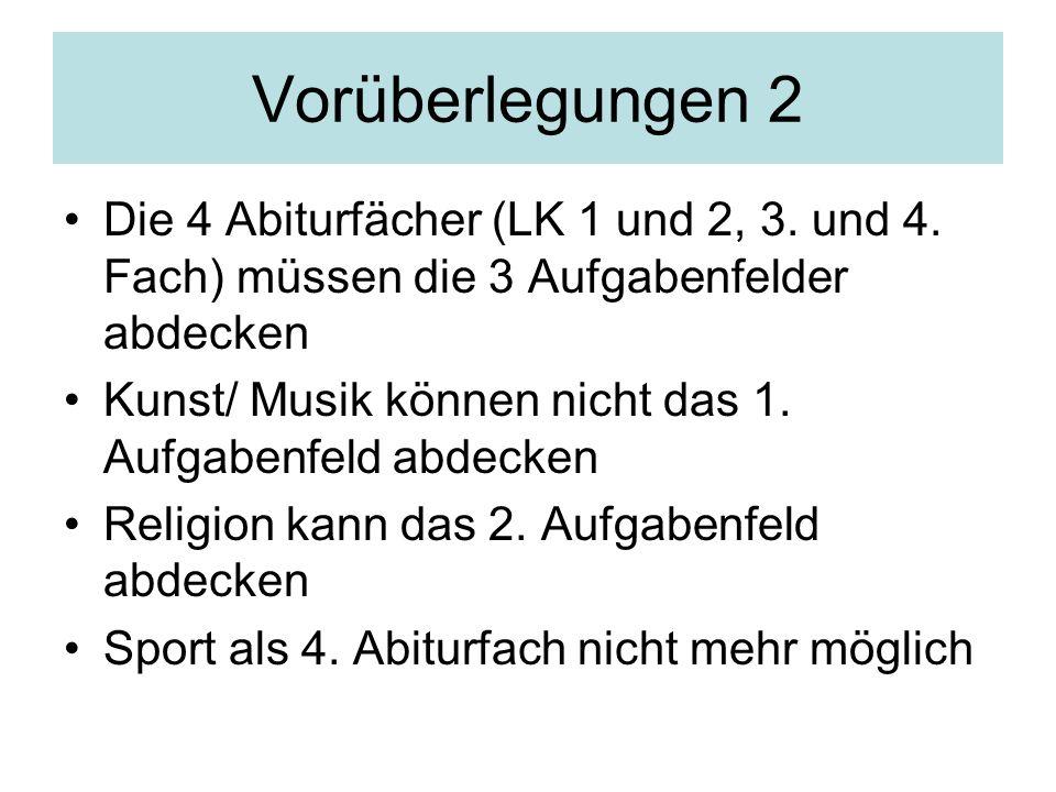 Vorüberlegungen 2 Die 4 Abiturfächer (LK 1 und 2, 3. und 4. Fach) müssen die 3 Aufgabenfelder abdecken Kunst/ Musik können nicht das 1. Aufgabenfeld a