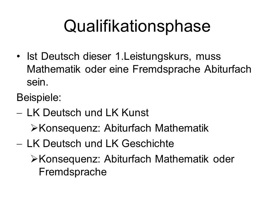 Qualifikationsphase Ist Deutsch dieser 1.Leistungskurs, muss Mathematik oder eine Fremdsprache Abiturfach sein.