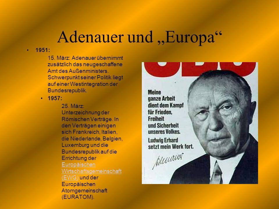 Adenauer und Europa 1951: 15.