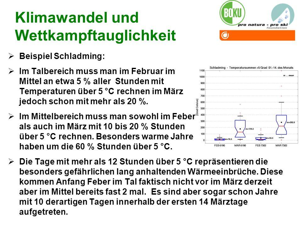 Klimawandel und Wettkampftauglichkeit Beispiel Schladming: Im Talbereich muss man im Februar im Mittel an etwa 5 % aller Stunden mit Temperaturen über