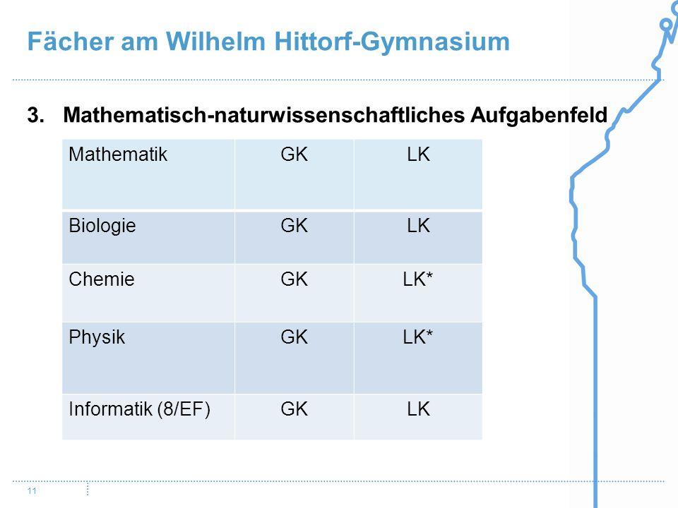 Fächer am Wilhelm Hittorf-Gymnasium 11 3.