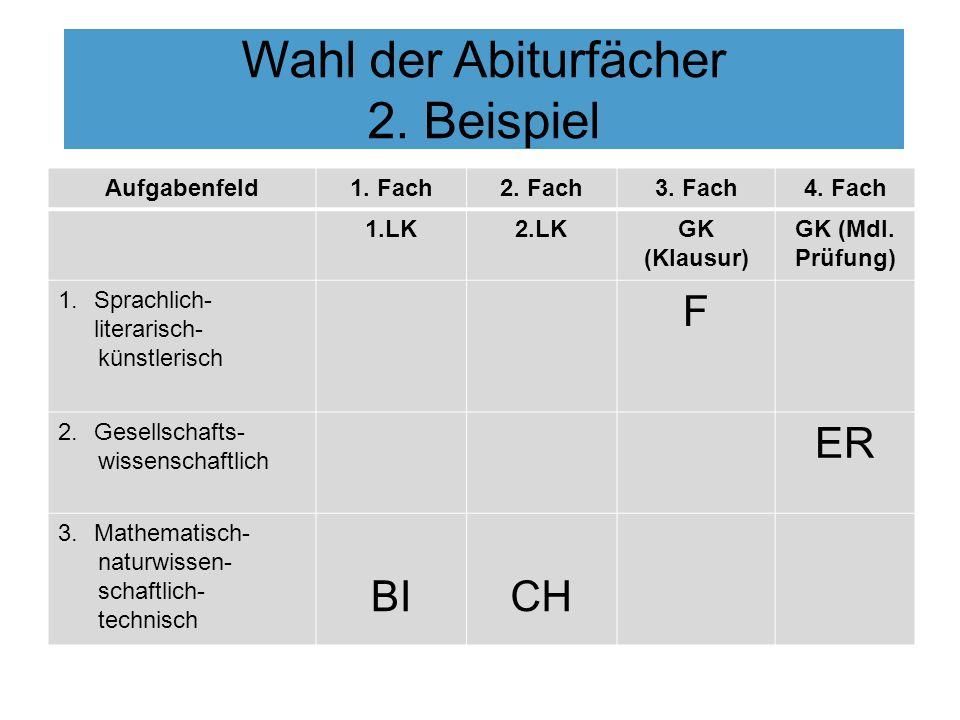 Wahl der Abiturfächer 2. Beispiel Aufgabenfeld1. Fach2. Fach3. Fach4. Fach 1.LK2.LKGK (Klausur) GK (Mdl. Prüfung) 1.Sprachlich- literarisch- künstleri