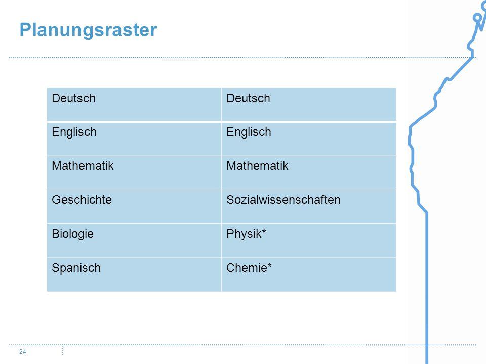 Planungsraster 24 Deutsch Englisch Mathematik GeschichteSozialwissenschaften BiologiePhysik* SpanischChemie*
