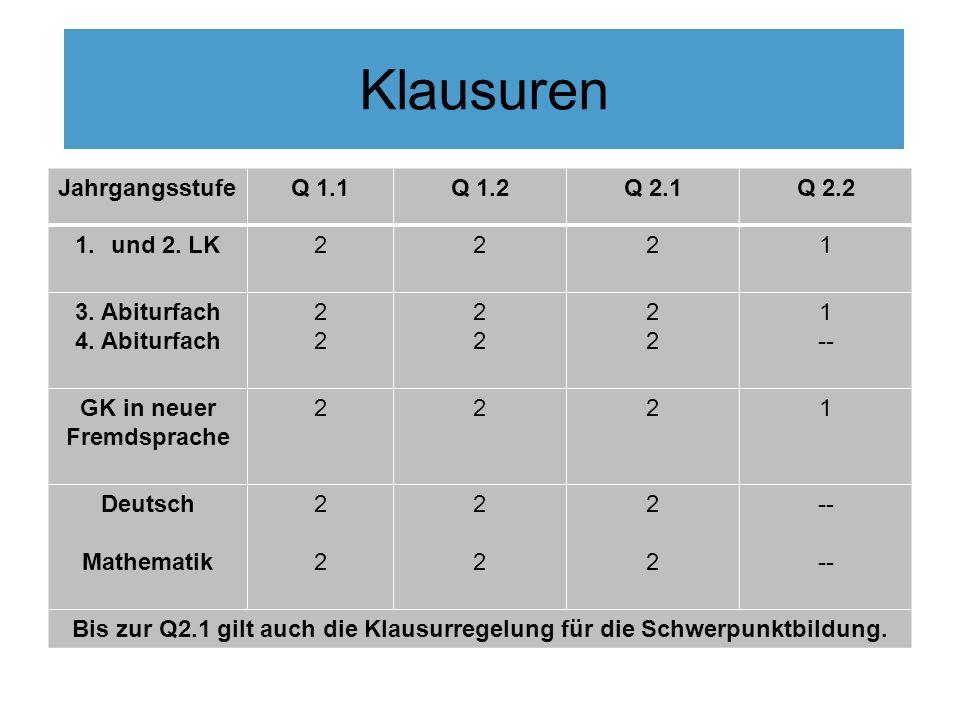 Klausuren JahrgangsstufeQ 1.1Q 1.2Q 2.1Q 2.2 1.und 2. LK2221 3. Abiturfach 4. Abiturfach 2222 2222 2222 1 -- GK in neuer Fremdsprache 2221 Deutsch Mat