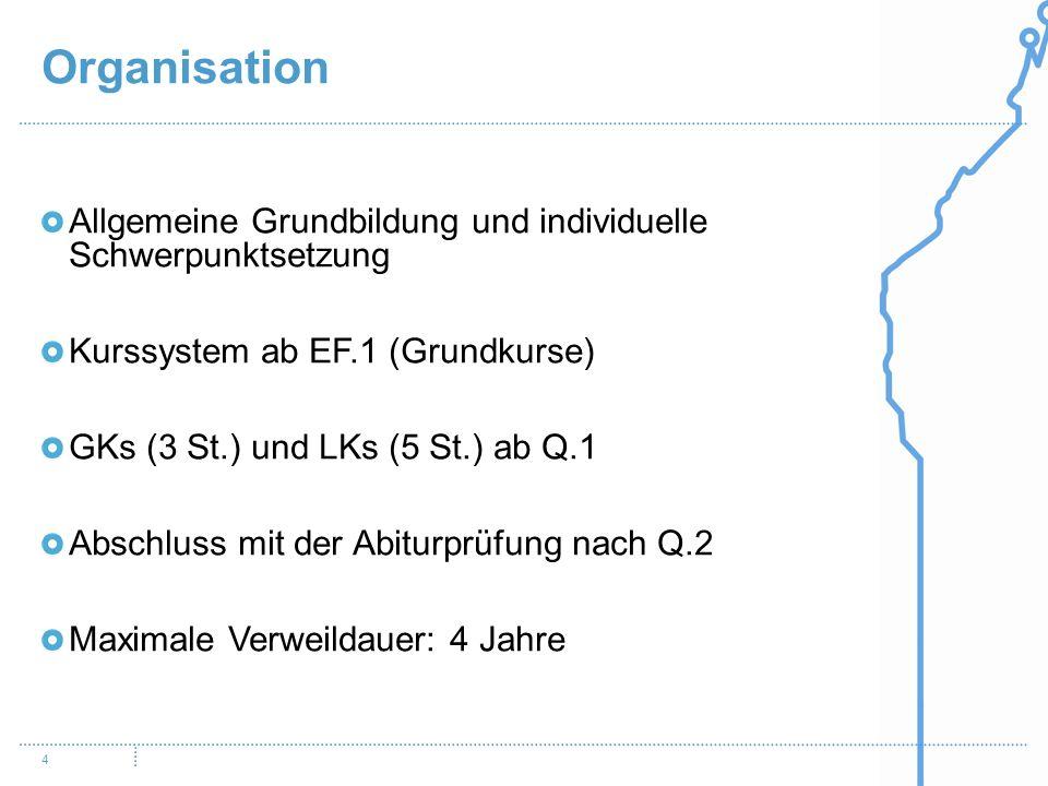 Organisation 4 Allgemeine Grundbildung und individuelle Schwerpunktsetzung Kurssystem ab EF.1 (Grundkurse) GKs (3 St.) und LKs (5 St.) ab Q.1 Abschluss mit der Abiturprüfung nach Q.2 Maximale Verweildauer: 4 Jahre