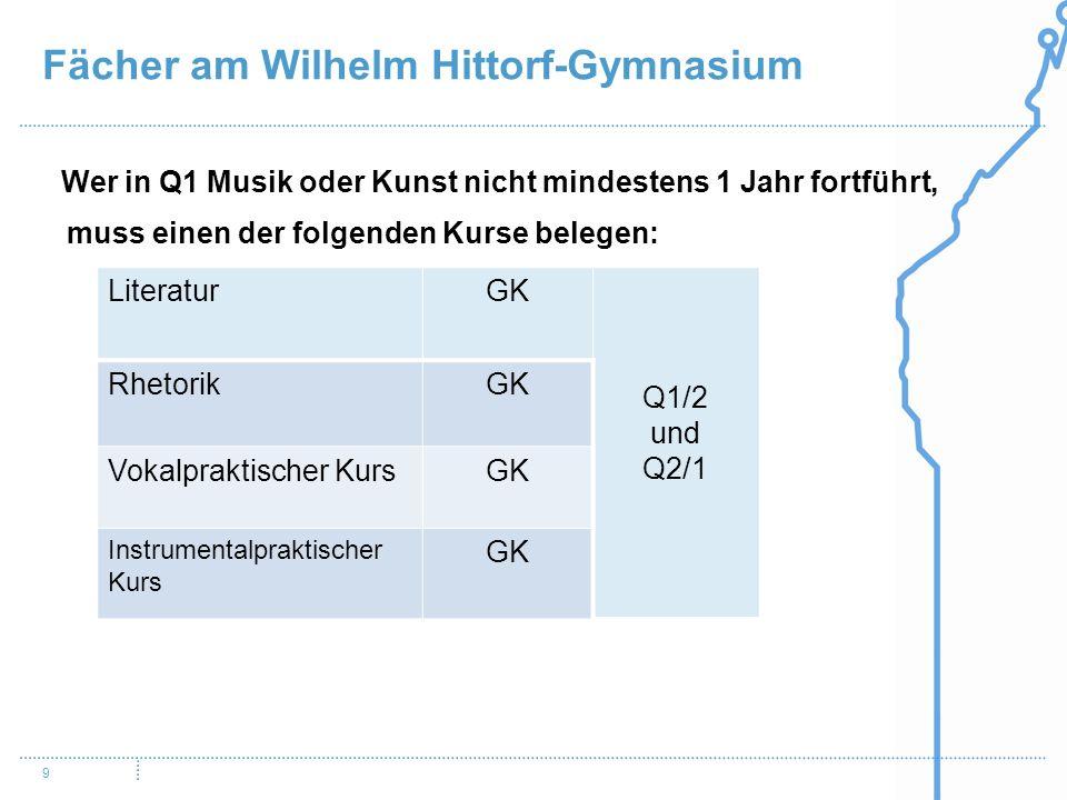 Fächer am Wilhelm Hittorf-Gymnasium 9 Wer in Q1 Musik oder Kunst nicht mindestens 1 Jahr fortführt, muss einen der folgenden Kurse belegen: LiteraturGK Q1/2 und Q2/1 RhetorikGK Vokalpraktischer KursGK Instrumentalpraktischer Kurs GK