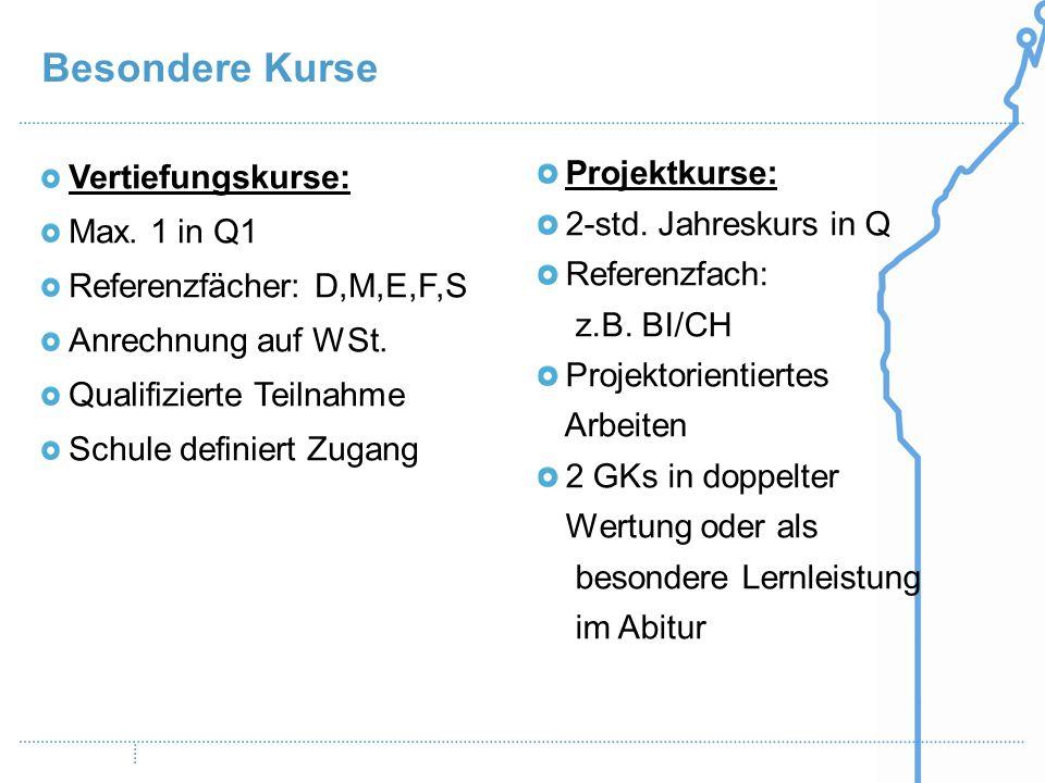 Besondere Kurse Vertiefungskurse: Max.1 in Q1 Referenzfächer: D,M,E,F,S Anrechnung auf WSt.
