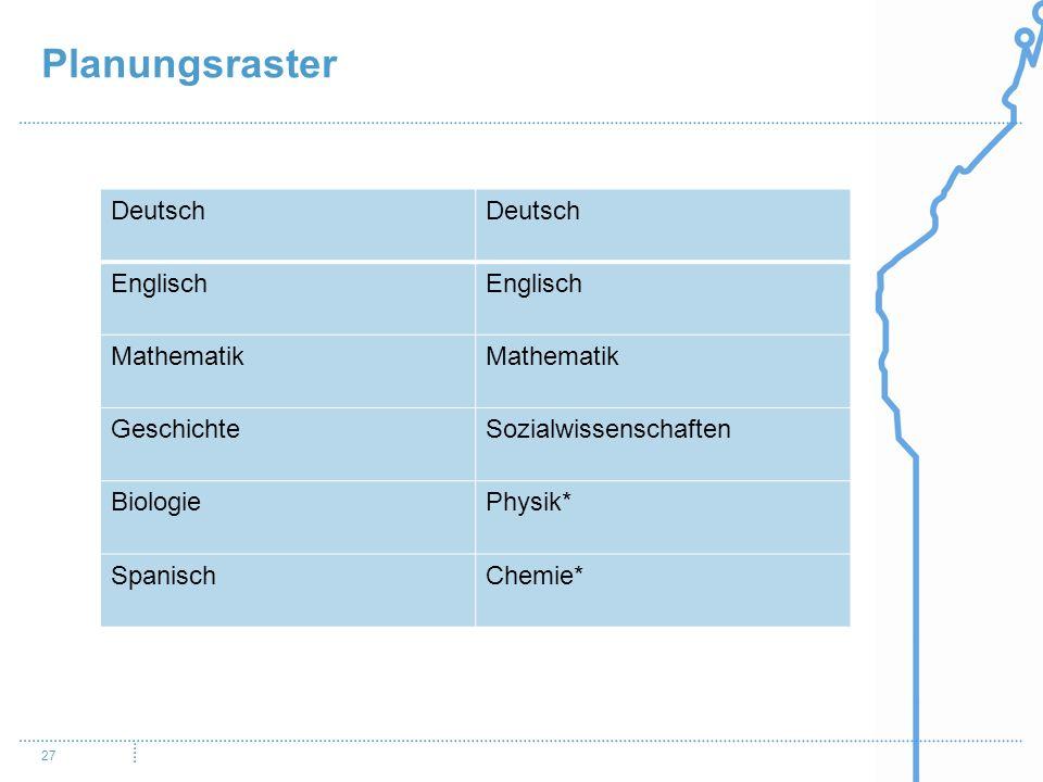 Planungsraster 27 Deutsch Englisch Mathematik GeschichteSozialwissenschaften BiologiePhysik* SpanischChemie*