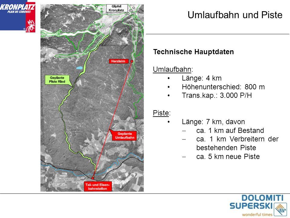 Umlaufbahn und Piste Technische Hauptdaten Umlaufbahn: Länge: 4 km Höhenunterschied: 800 m Trans.kap.: 3.000 P/H Piste: Länge: 7 km, davon ca. 1 km au
