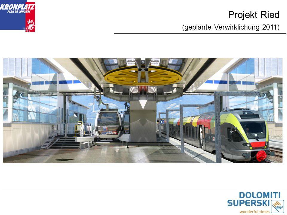 Projekt Ried (geplante Verwirklichung 2011)