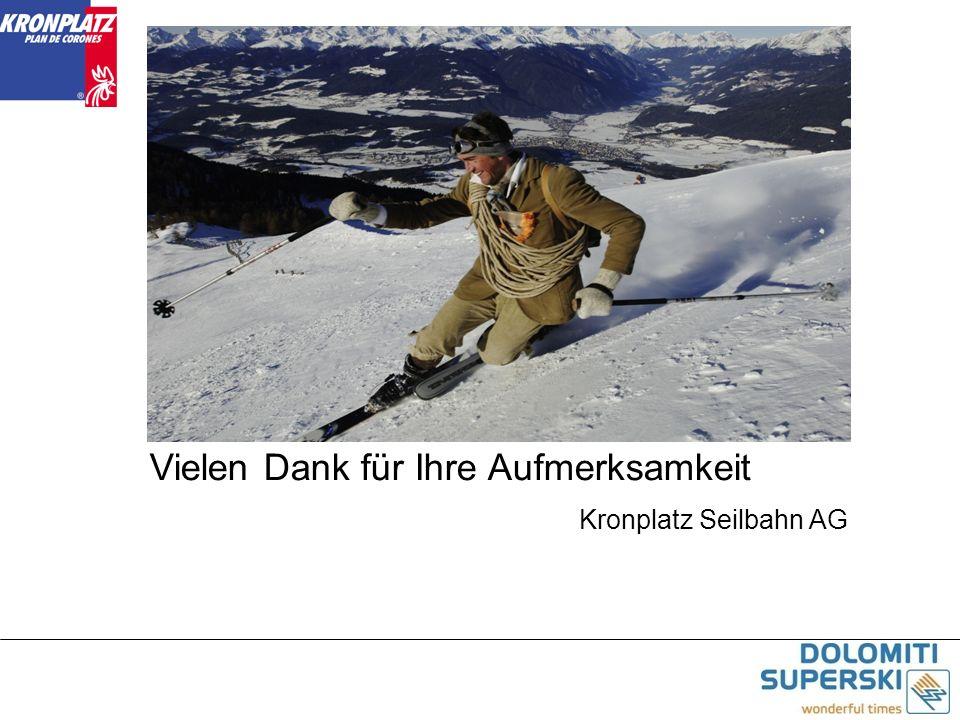 Vielen Dank für Ihre Aufmerksamkeit Kronplatz Seilbahn AG