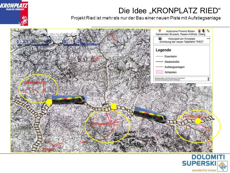 Die Idee KRONPLATZ RIED Projekt Ried ist mehr als nur der Bau einer neuen Piste mit Aufstiegsanlage