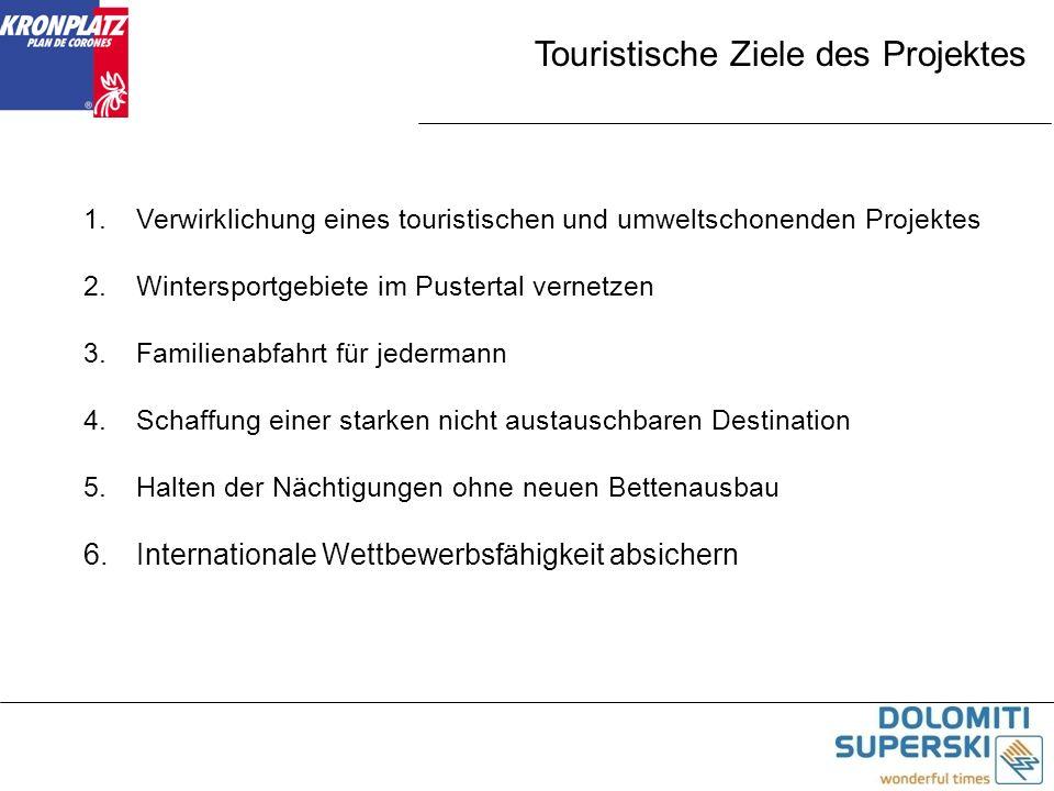 Touristische Ziele des Projektes 1.Verwirklichung eines touristischen und umweltschonenden Projektes 2.Wintersportgebiete im Pustertal vernetzen 3.Fam