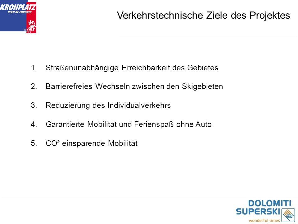 Verkehrstechnische Ziele des Projektes 1.Straßenunabhängige Erreichbarkeit des Gebietes 2.Barrierefreies Wechseln zwischen den Skigebieten 3.Reduzieru