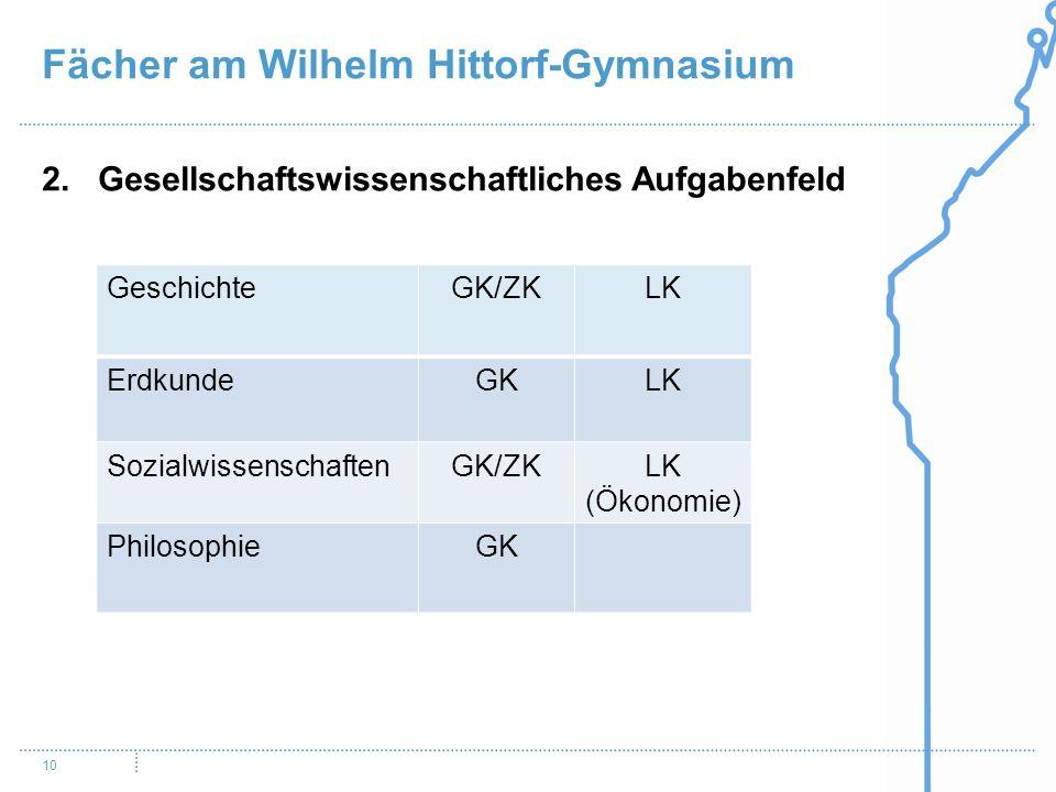 Fächer am Wilhelm Hittorf-Gymnasium 10 2. Gesellschaftswissenschaftliches Aufgabenfeld GeschichteGK/ZKLK ErdkundeGKLK SozialwissenschaftenGK/ZKLK (Öko
