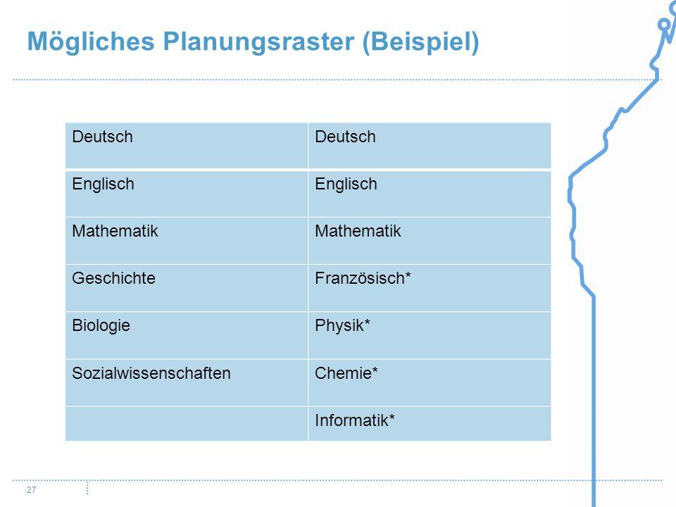 Mögliches Planungsraster (Beispiel) 27 Deutsch Englisch Mathematik GeschichteFranzösisch* BiologiePhysik* SozialwissenschaftenChemie* Informatik*