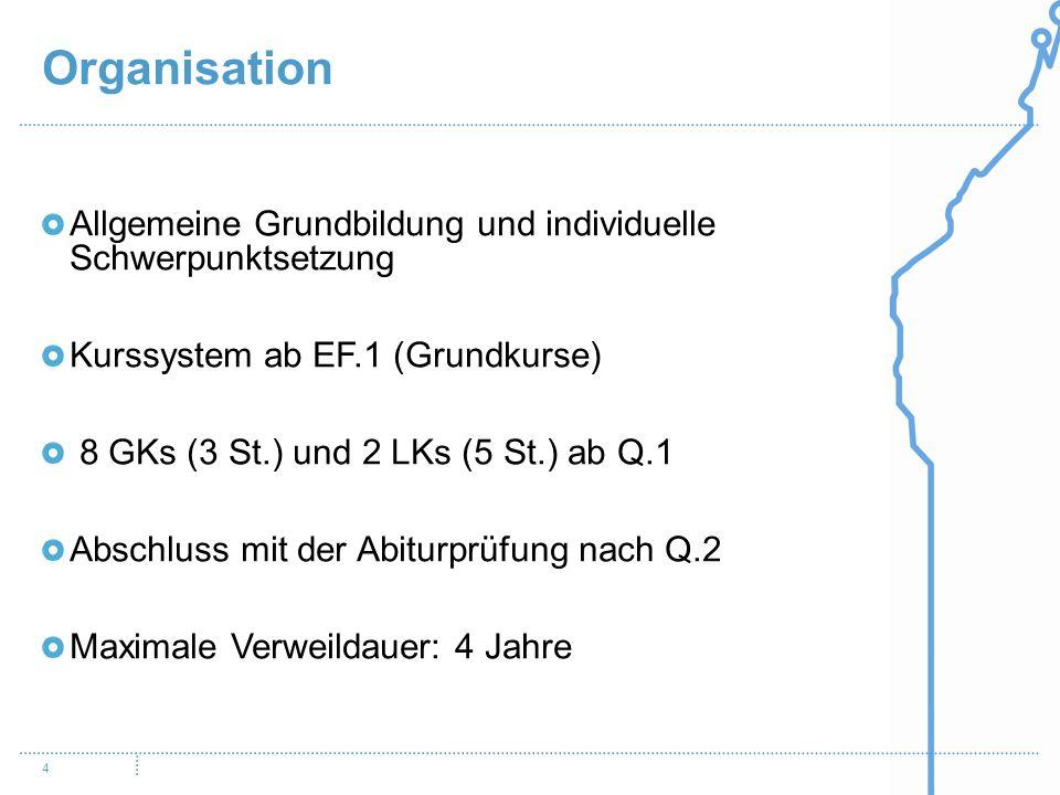 Organisation 4 Allgemeine Grundbildung und individuelle Schwerpunktsetzung Kurssystem ab EF.1 (Grundkurse) 8 GKs (3 St.) und 2 LKs (5 St.) ab Q.1 Absc