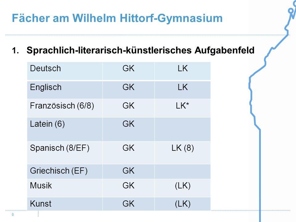 Fächer am Wilhelm Hittorf-Gymnasium 8 1. Sprachlich-literarisch-künstlerisches Aufgabenfeld DeutschGKLK EnglischGKLK Französisch (6/8)GKLK* Latein (6)