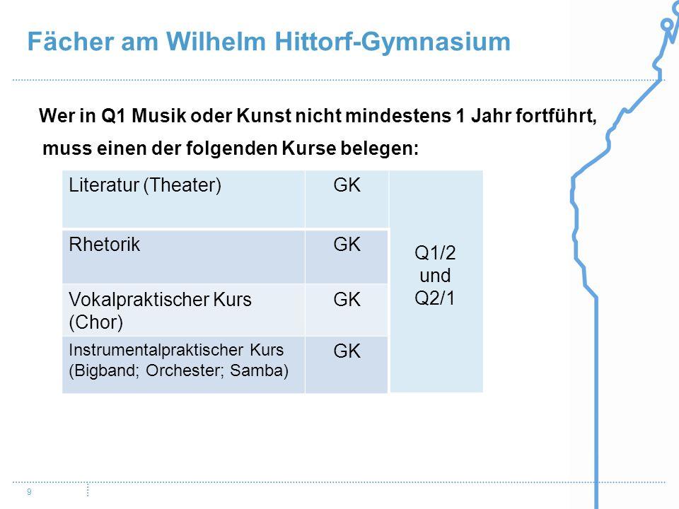 Fächer am Wilhelm Hittorf-Gymnasium 9 Wer in Q1 Musik oder Kunst nicht mindestens 1 Jahr fortführt, muss einen der folgenden Kurse belegen: Literatur