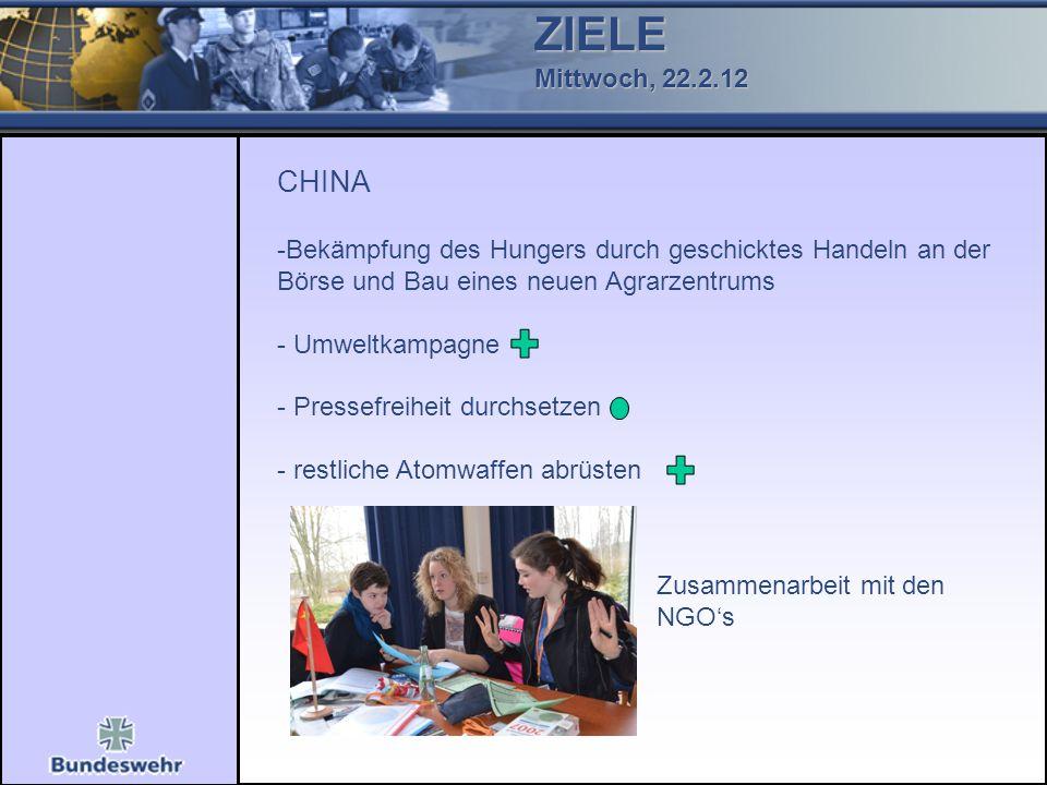 ZIELE Mittwoch, 22.2.12 CHINA -Bekämpfung des Hungers durch geschicktes Handeln an der Börse und Bau eines neuen Agrarzentrums - Umweltkampagne - Pressefreiheit durchsetzen - restliche Atomwaffen abrüsten Zusammenarbeit mit den NGOs