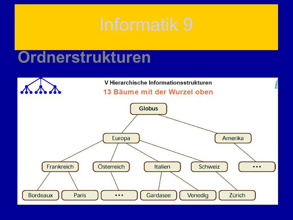 Informatik 9 Weitere Einblicke in die Struktur von Programmiersprachen Ordnerstrukturen Klassen, Objekte, Attribute, Methoden HTML / EOS / KAROL Krypt