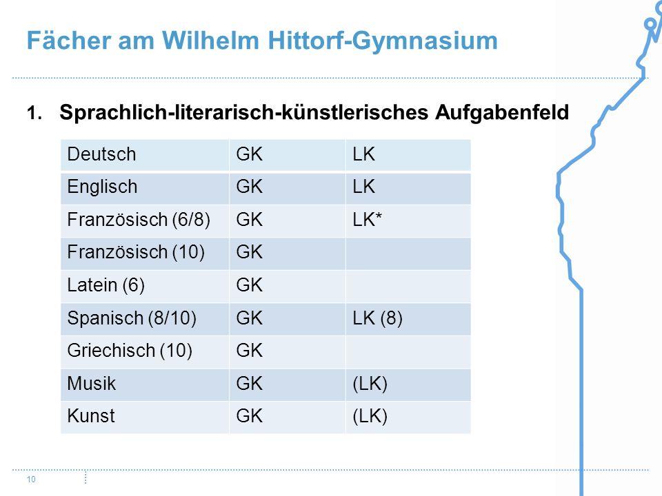 Fächer am Wilhelm Hittorf-Gymnasium 10 1. Sprachlich-literarisch-künstlerisches Aufgabenfeld DeutschGKLK EnglischGKLK Französisch (6/8)GKLK* Französis