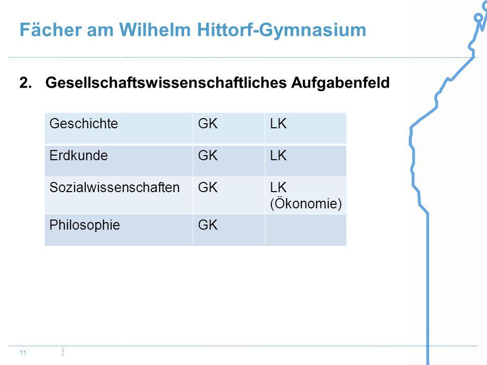 Fächer am Wilhelm Hittorf-Gymnasium 11 2. Gesellschaftswissenschaftliches Aufgabenfeld GeschichteGKLK ErdkundeGKLK SozialwissenschaftenGKLK (Ökonomie)