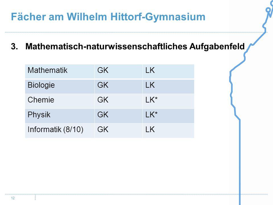 Fächer am Wilhelm Hittorf-Gymnasium 12 3. Mathematisch-naturwissenschaftliches Aufgabenfeld MathematikGKLK BiologieGKLK ChemieGKLK* PhysikGKLK* Inform