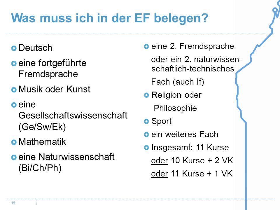 Was muss ich in der EF belegen? 15 Deutsch eine fortgeführte Fremdsprache Musik oder Kunst eine Gesellschaftswissenschaft (Ge/Sw/Ek) Mathematik eine N