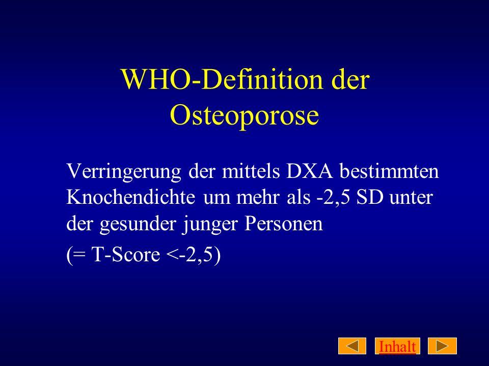 Inhalt WHO-Definition der Osteoporose Verringerung der mittels DXA bestimmten Knochendichte um mehr als -2,5 SD unter der gesunder junger Personen (=