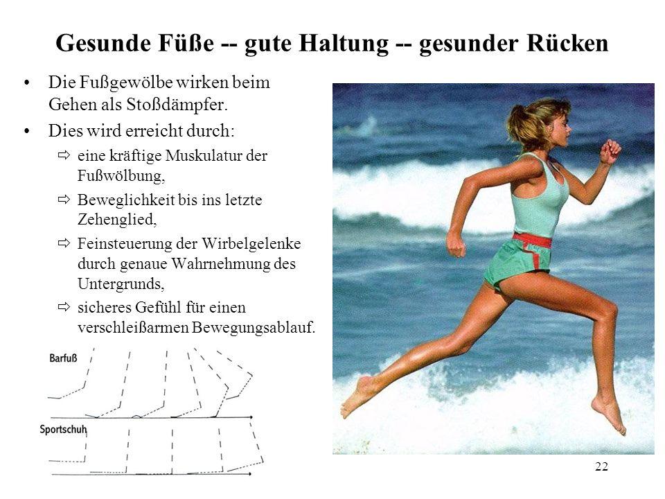 22 Gesunde Füße -- gute Haltung -- gesunder Rücken Die Fußgewölbe wirken beim Gehen als Stoßdämpfer. Dies wird erreicht durch: eine kräftige Muskulatu