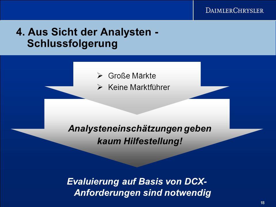 18 Evaluierung auf Basis von DCX- Anforderungen sind notwendig 4. Aus Sicht der Analysten - Schlussfolgerung Analysteneinschätzungen geben kaum Hilfes