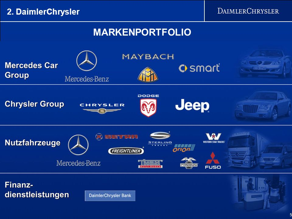 5 MARKENPORTFOLIO 5 2. DaimlerChrysler