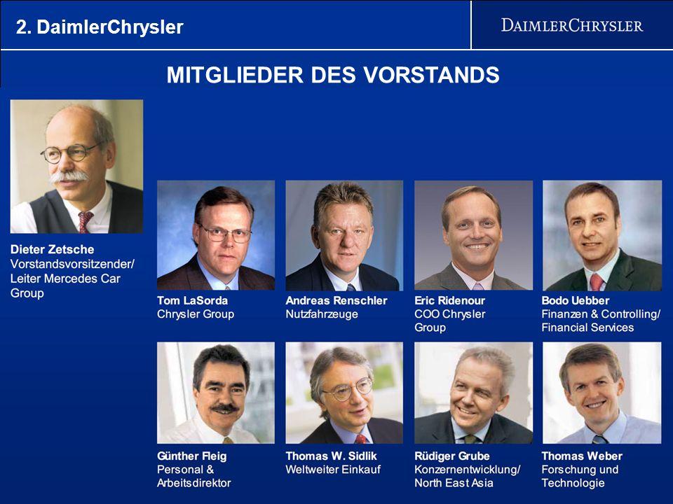 6 MITGLIEDER DES VORSTANDS 2. DaimlerChrysler