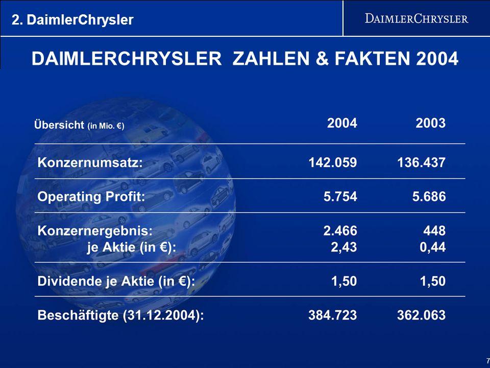 7 DAIMLERCHRYSLER ZAHLEN & FAKTEN 2004 7 2. DaimlerChrysler