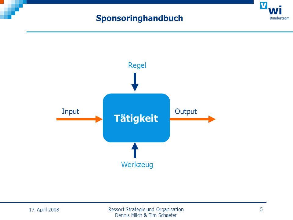 Sponsoringhandbuch 17. April 2008 Ressort Strategie und Organisation Dennis Milch & Tim Schaefer 5 Werkzeug Input Tätigkeit Regel Output