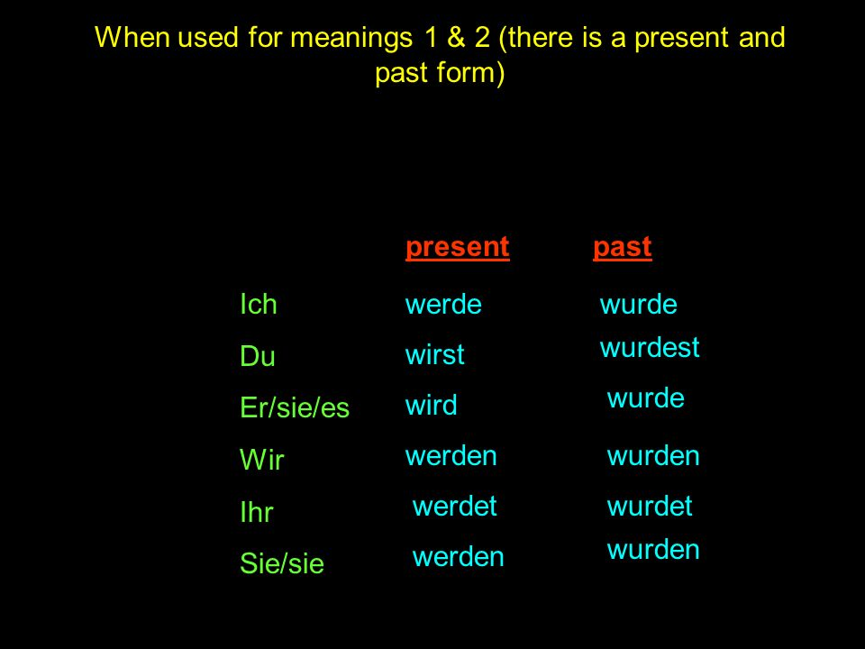 When used for meanings 1 & 2 (there is a present and past form) Ich Du Er/sie/es Wir Ihr Sie/sie present werde wirst wird werden werdet past wurde wur