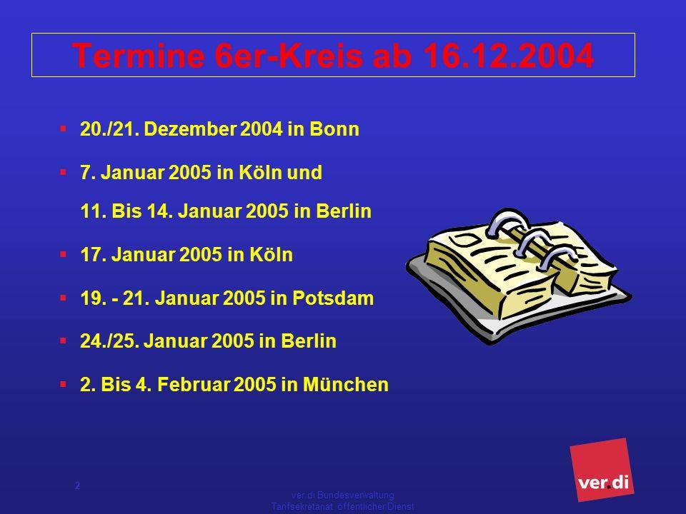 ver.di Bundesverwaltung Tarifsekretariat öffentlicher Dienst 2 Termine 6er-Kreis ab 16.12.2004 20./21.