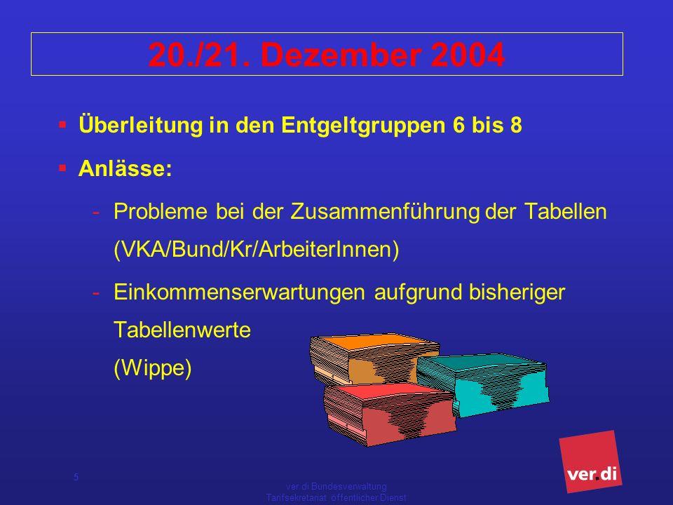 ver.di Bundesverwaltung Tarifsekretariat öffentlicher Dienst 5 20./21.
